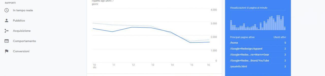 Scherma di esempio Google Analytics